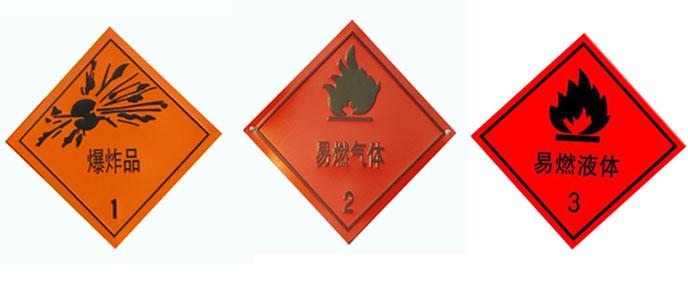 易燃气体运输车和易燃液体运输车的标识如何区分
